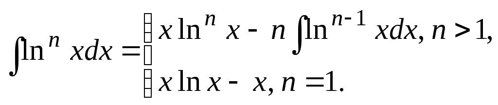 signalizē binārās opcijas