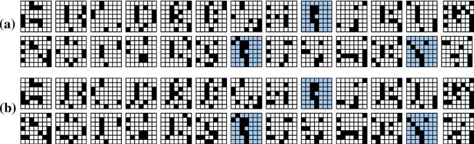 binārās opcijas prce acton
