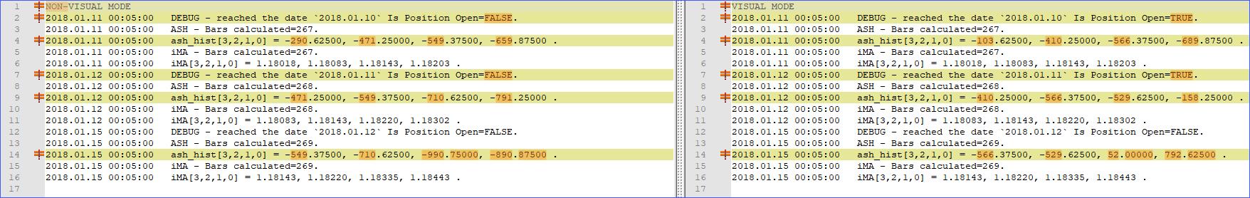 kā uzrakstīt ekspertu padomnieku binārām opcijām