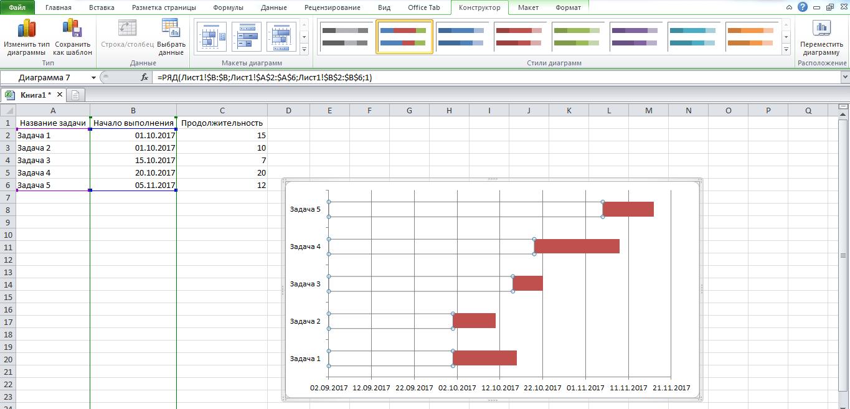 ievietot tendences līniju diagrammā tirdzniecības robotu režģis