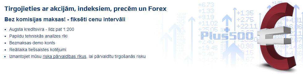 Atveriet Forex un CFD tirdzniecības kontu