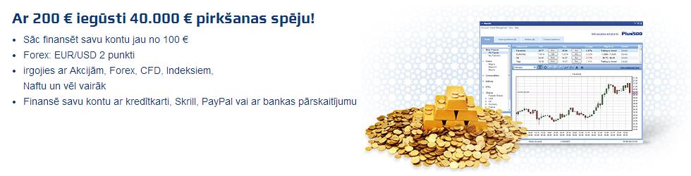 biržas tirdzniecības platformas)