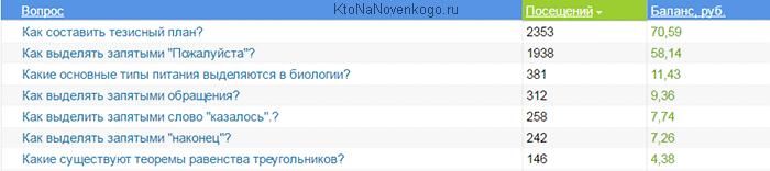 Interneta ieņēmumi ir ļoti labi)