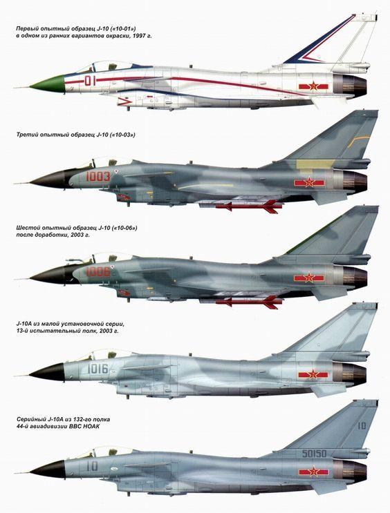 10. variants)