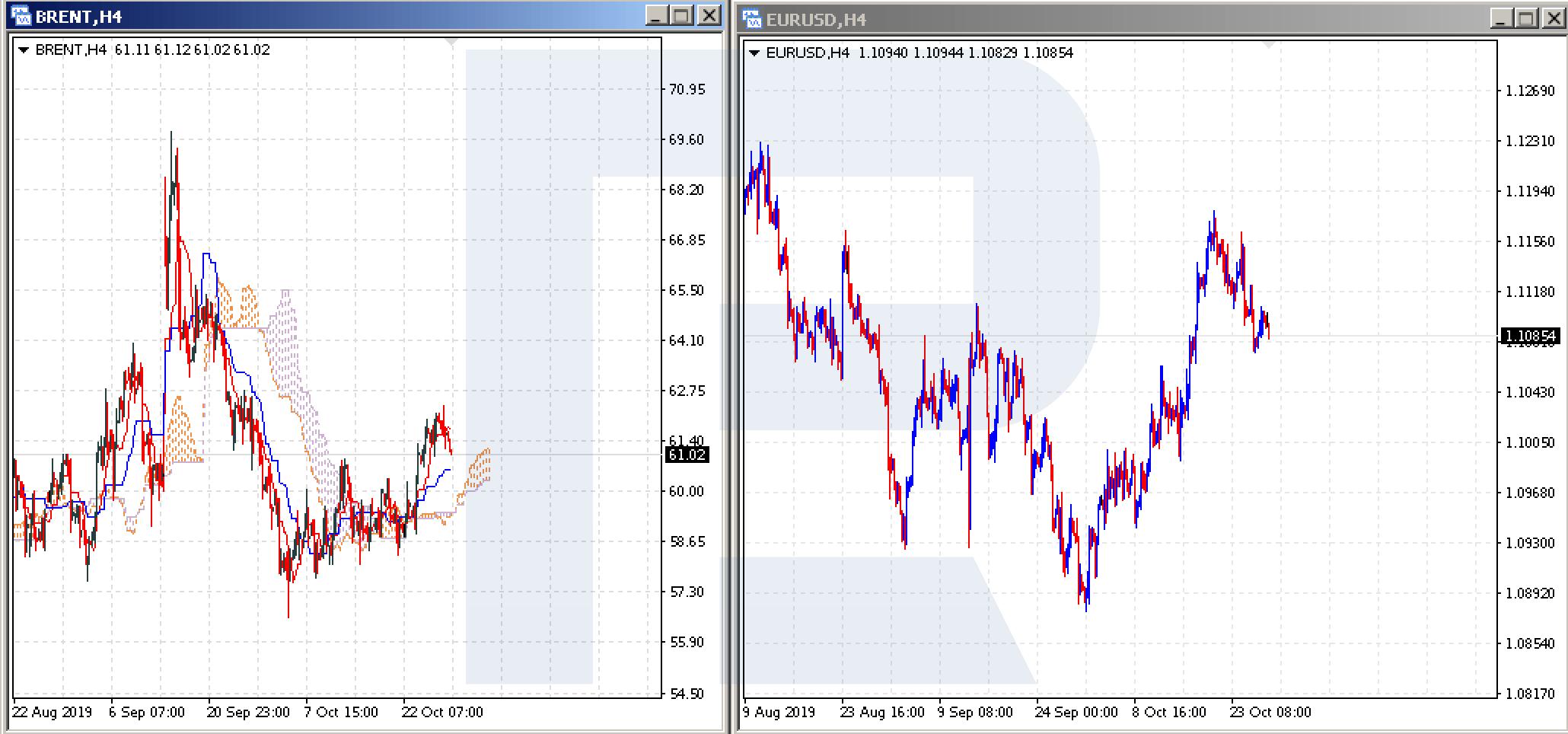 Forex Trading Demo Kontu
