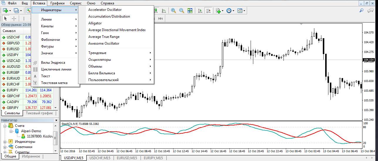 Indeksu tirdzniecības opcijas