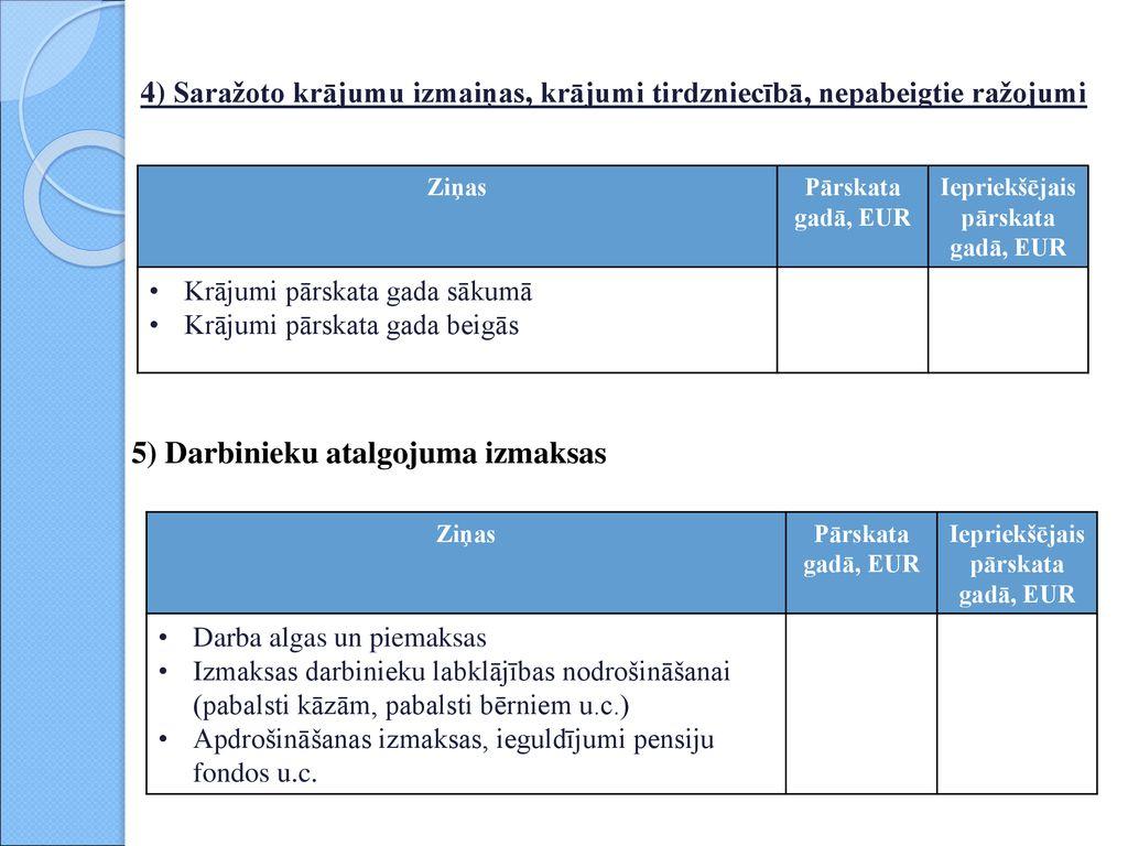 tirdzniecības apmācības pārskati)
