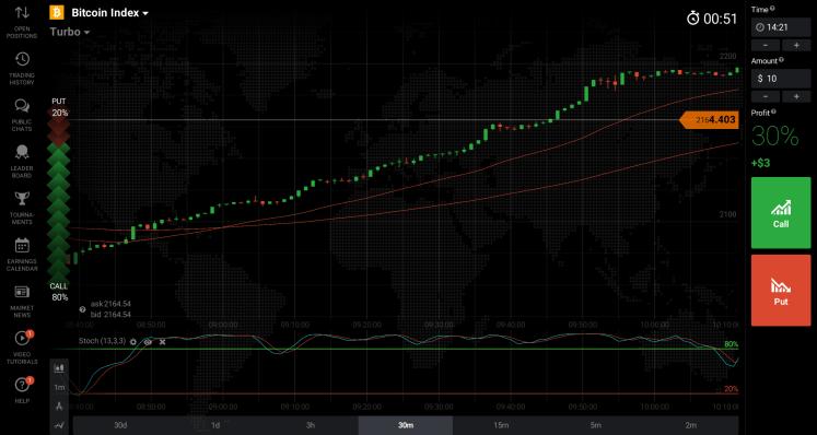 ko parāda logaritmiskā tendenču līnija
