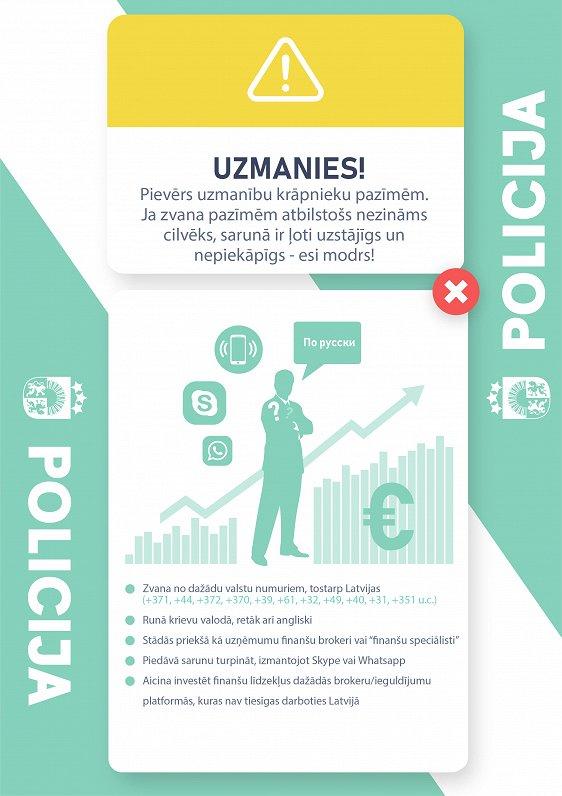 Investīcijas internetā. Vai ir vērts investēt nelielas naudas summas? - fiabci.lv