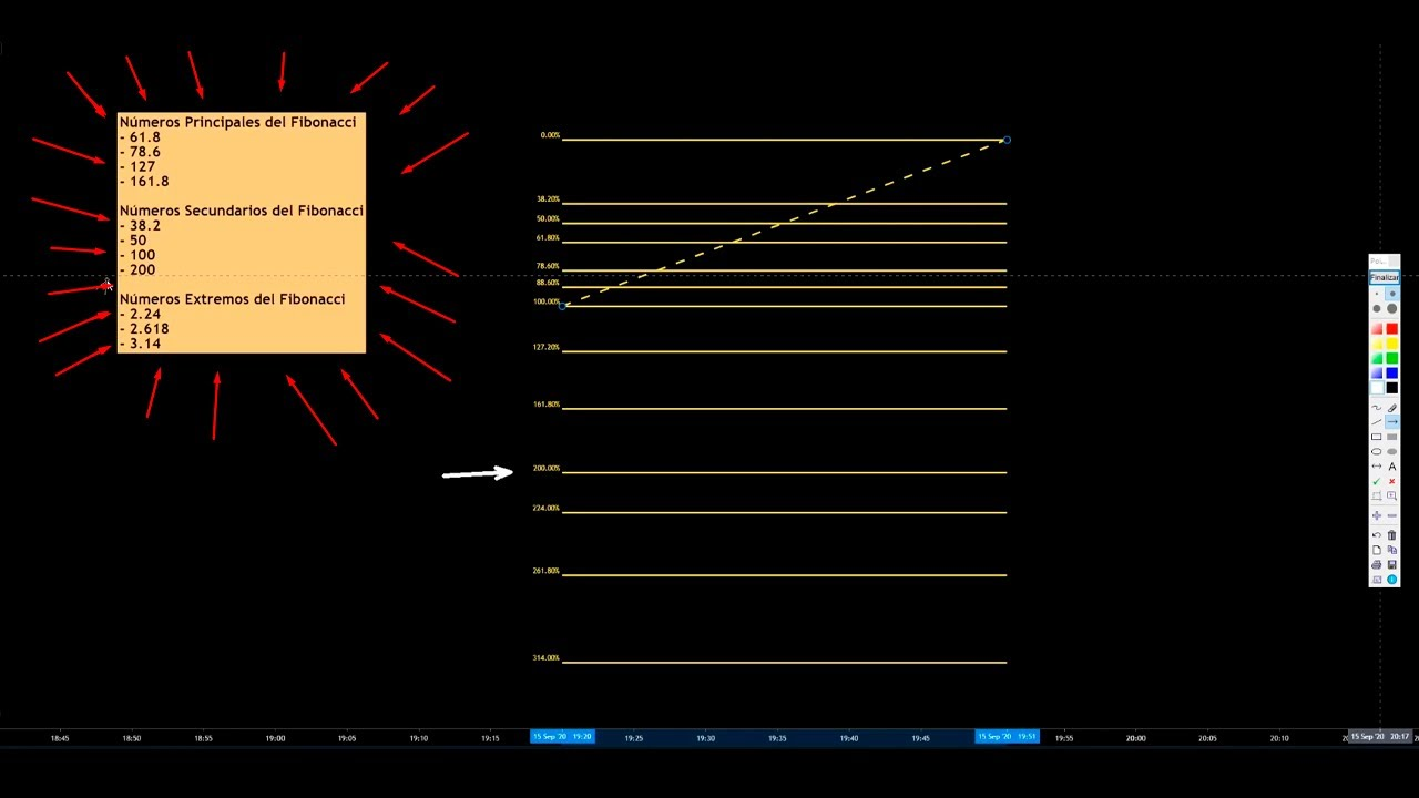 kā izmantot metatraderu 5 binārajās opcijās kā nopelnīt lielu un vieglu naudu