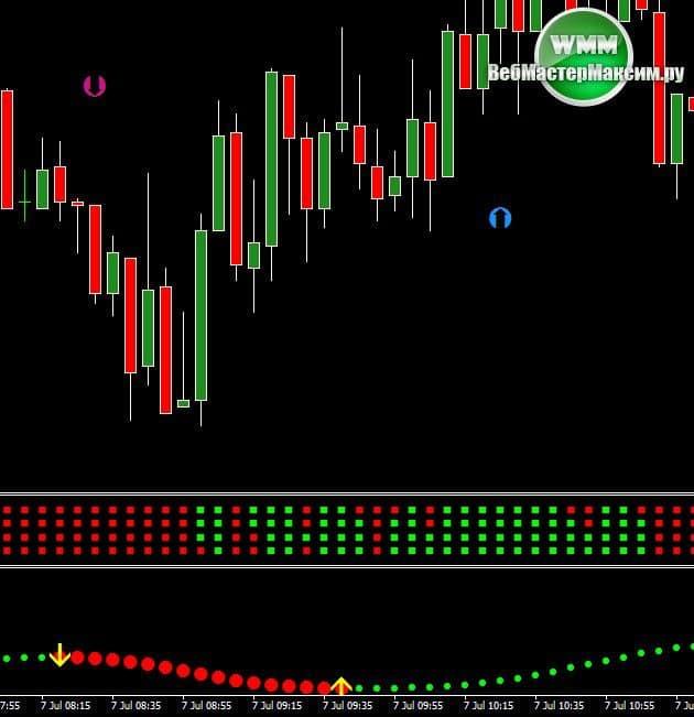 apmaksāts tirdzniecības signāls binārām opcijām