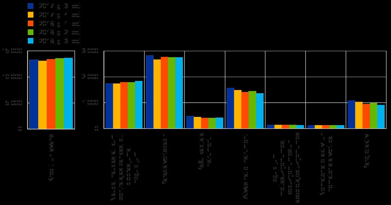 top 10 ieņēmumi internetā no noguldījumiem