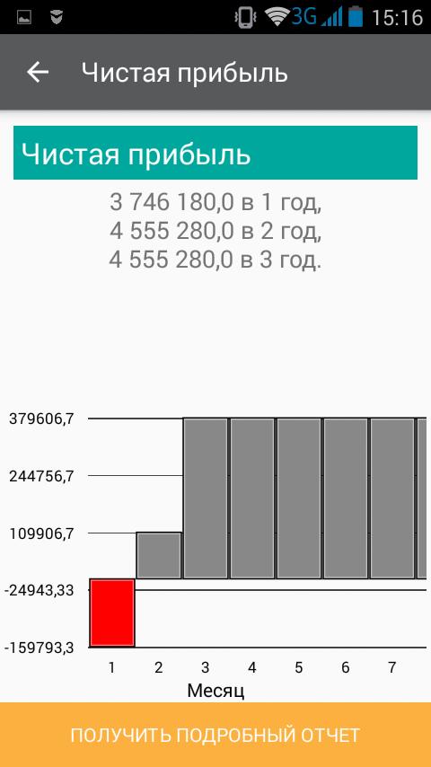 peļņas rentabilitātes tabula internetā