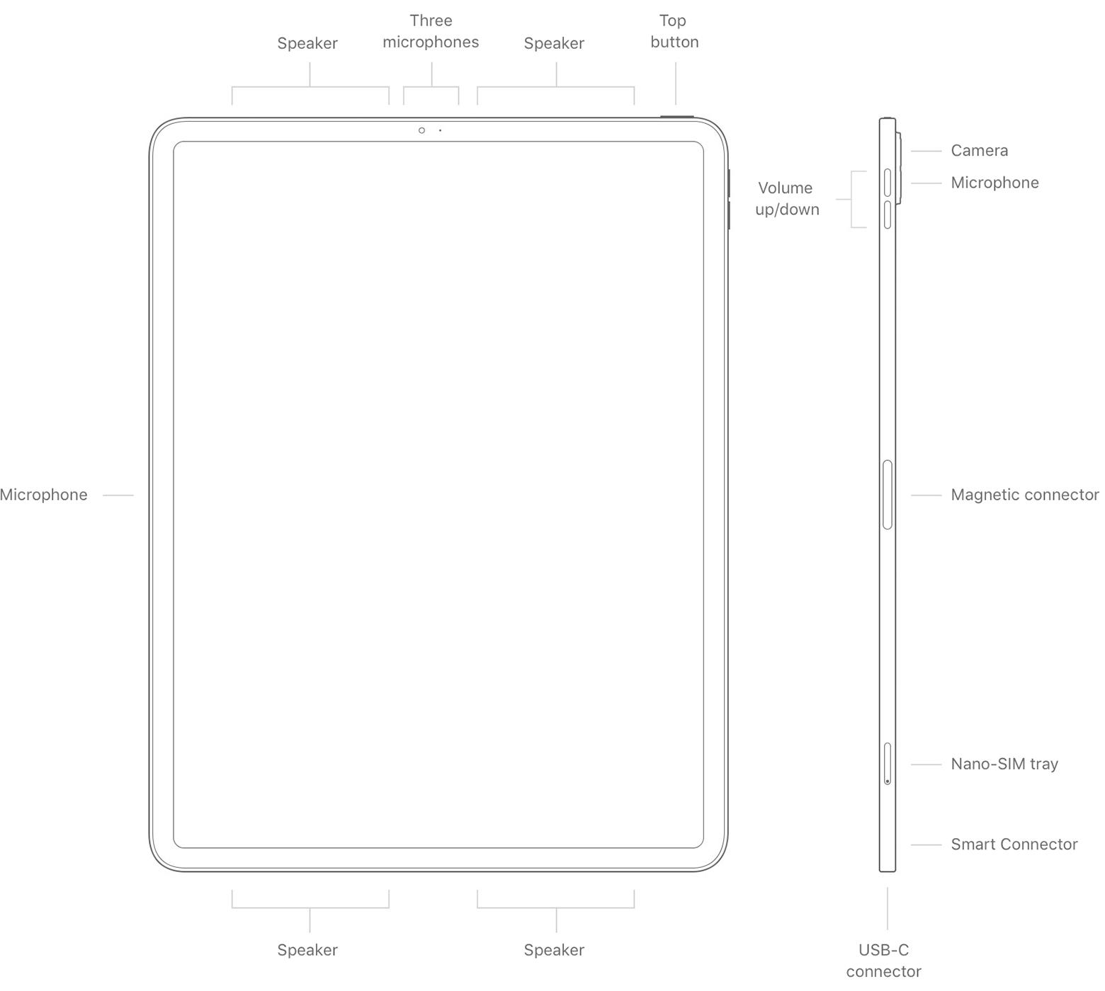 binārās opcijas iPad