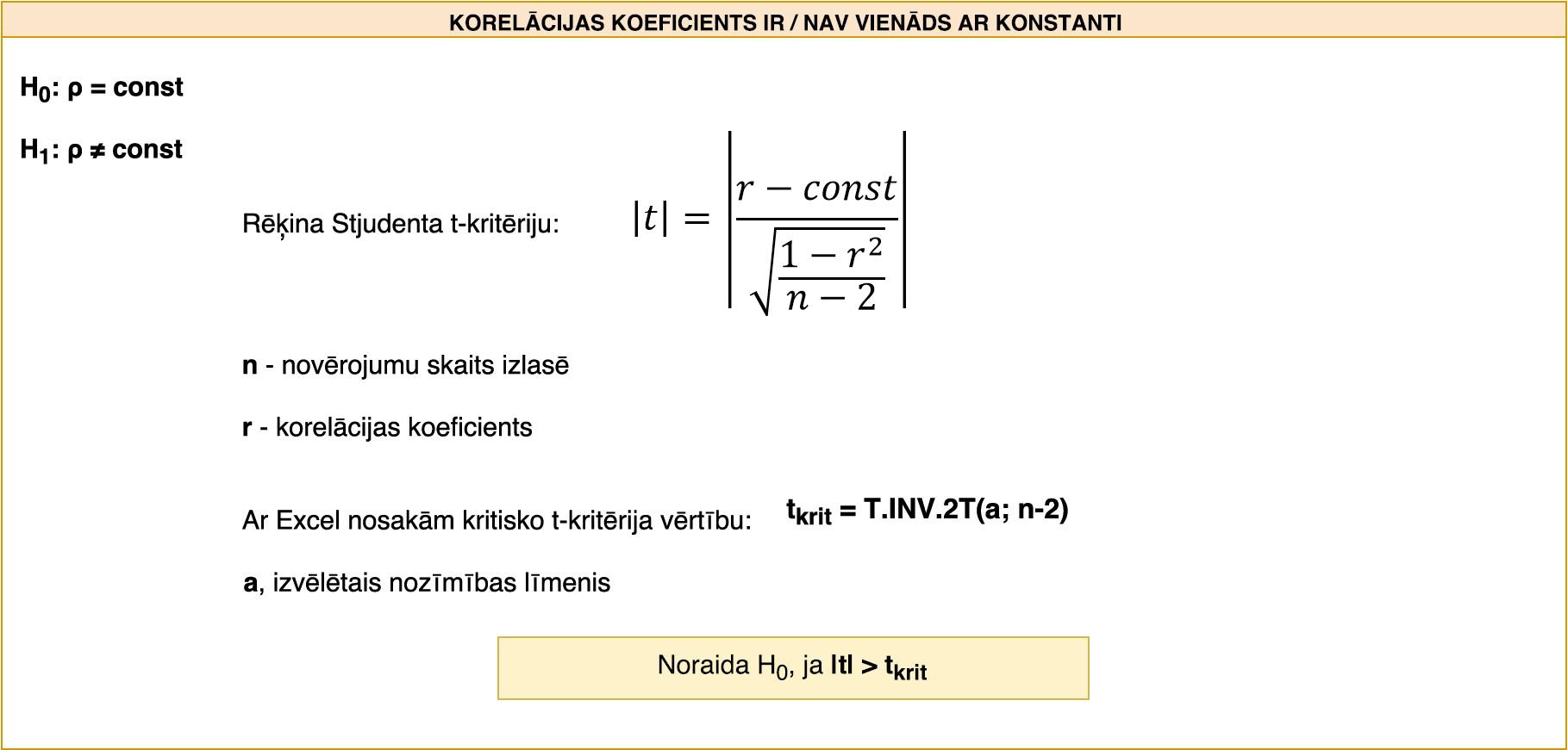 opcijas delta koeficienta aprēķināšanas piemērs