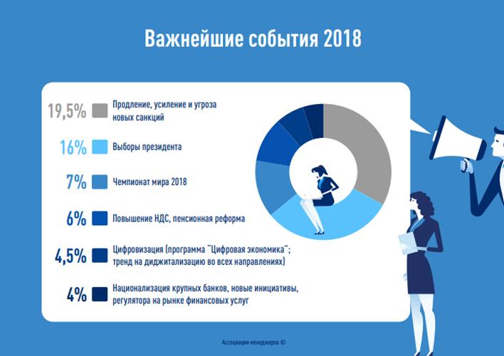 CSP: Latvijā augstākais sieviešu – vadītāju rādītājs Eiropas Savienībā