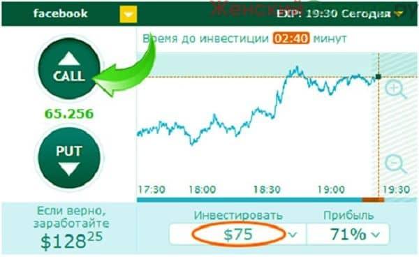 Valūtas opciju tirdzniecības piemērs, kas...