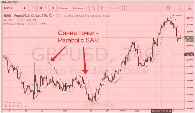 prognoze turbo opcijām kur ir izdevīgi pirkt bitcoin