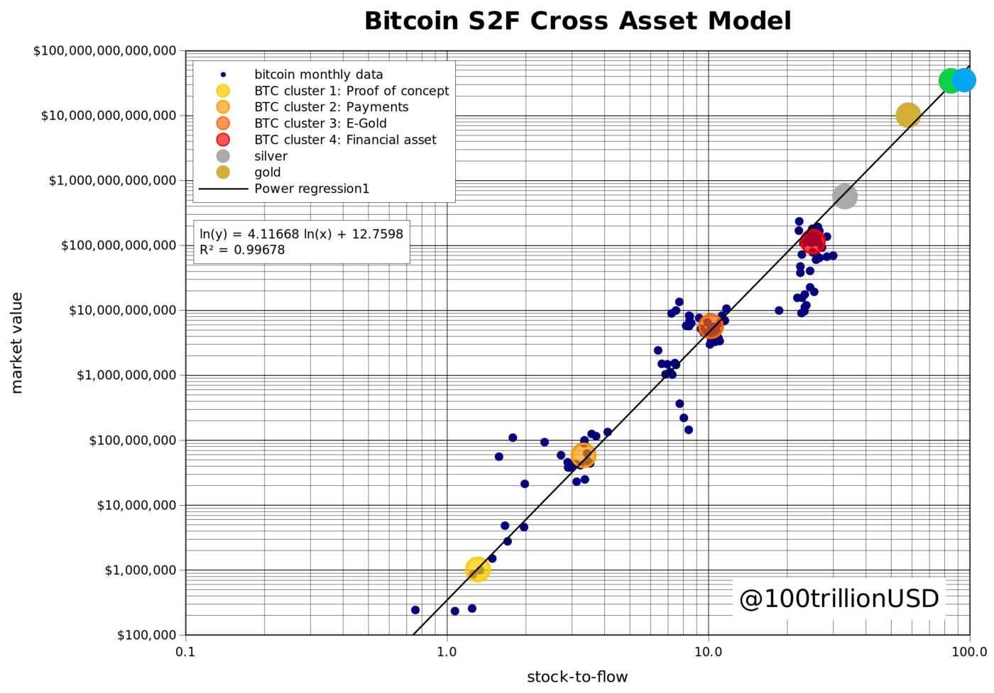 nopirkt bitcoīna cenu šodien)