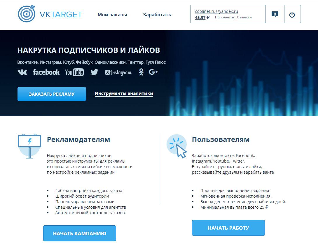 intimitāte internetā par naudu bez ieguldījumiem)
