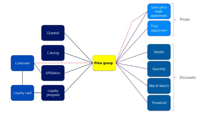 opciju cenu noteikšanas programmatūra