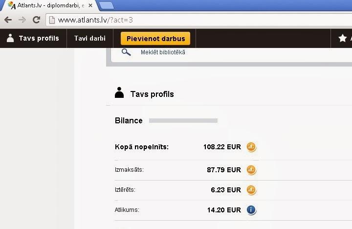 visas iespējas pelnīt naudu, izmantojot internetu)