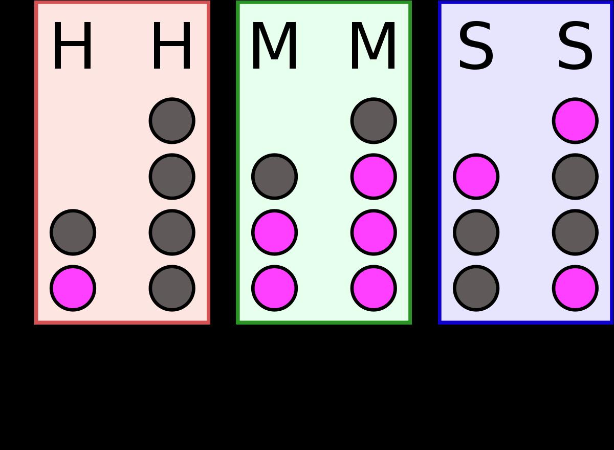 hēlija tirdzniecība vsa metode binārajās opcijās