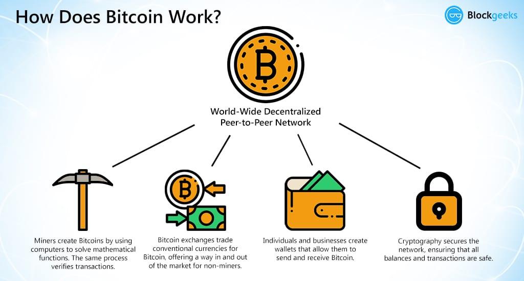 Barstinte bitkoinos mēnesī ieguldi cik daudz naudas es varu nopelnīt no bitcoin ieguves