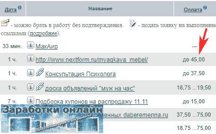 ienākumi internetā studentam)
