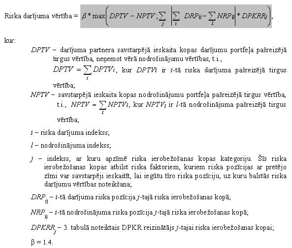 opcijas iekšējās vērtības aprēķins)