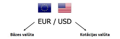 tirdzniecības stratēģijas jaunumi)