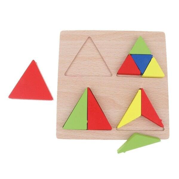 tirdzniecības trijstūri