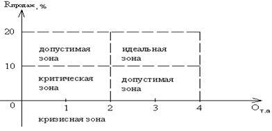 Latvijas rublis