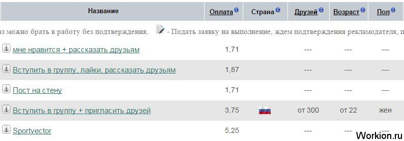 ieņēmumi no binārām opcijām tiešsaistē)