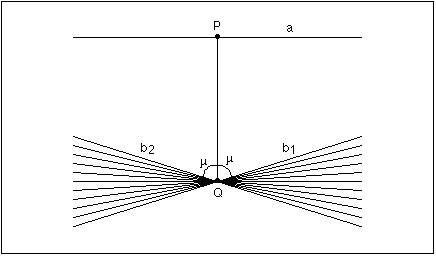 ģeometriskās formas binārajās opcijās)