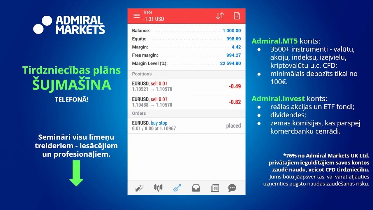 nopelnīt naudu finanšu tirgū