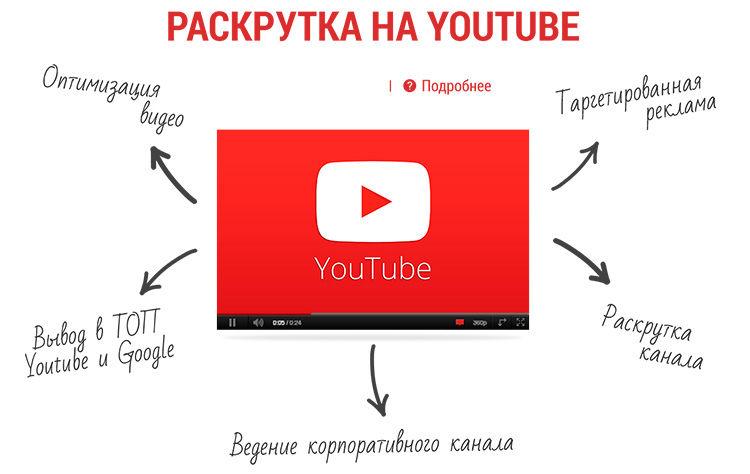 paplašinājums naudas pelnīšanai internetā)