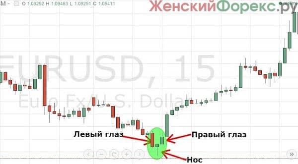 Hi stared bitcoin investīcijas