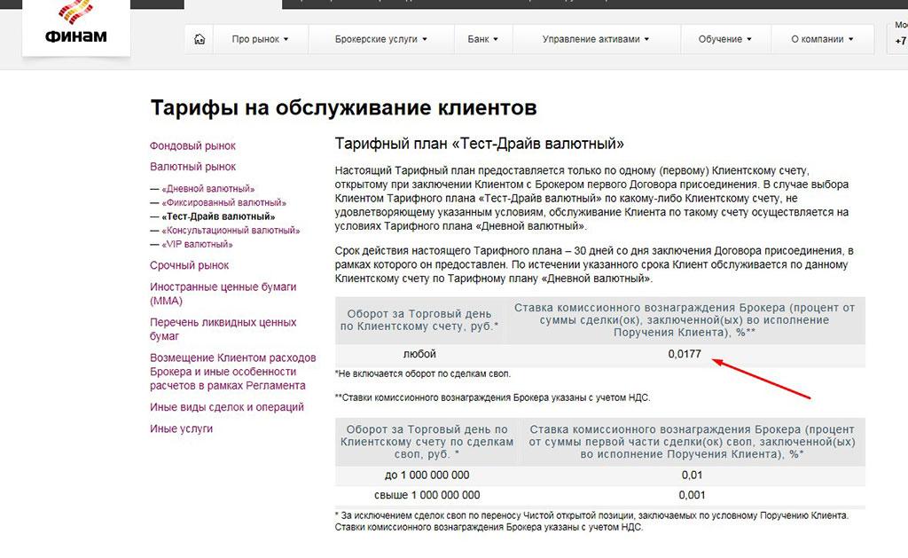 volfix binārās opcijas faktiski nopelnīt naudu tiešsaistē