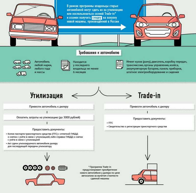 automašīnas naudas ieņēmumi tiešsaistē