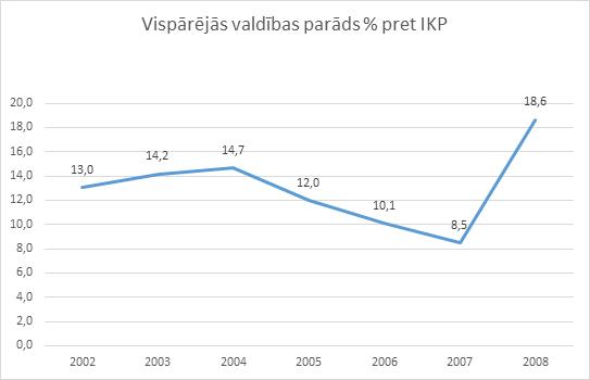 skaitlis redzēja tirdzniecībā)
