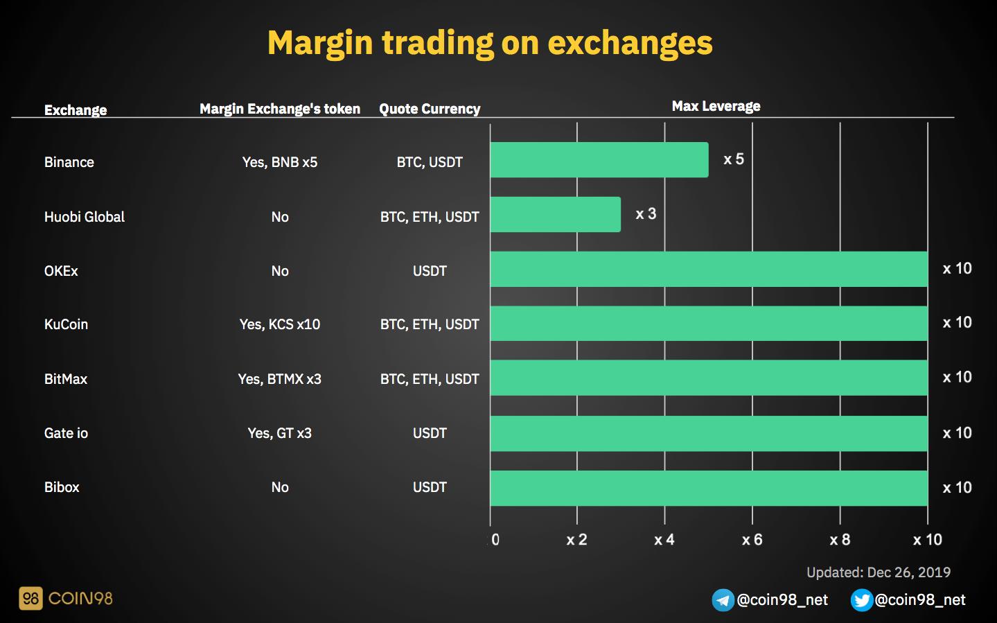 Trading Binārā Iespējas Atsauksmes