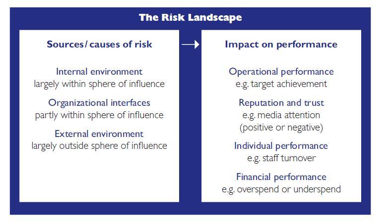 stratēģiskie riski reālas iespējas)