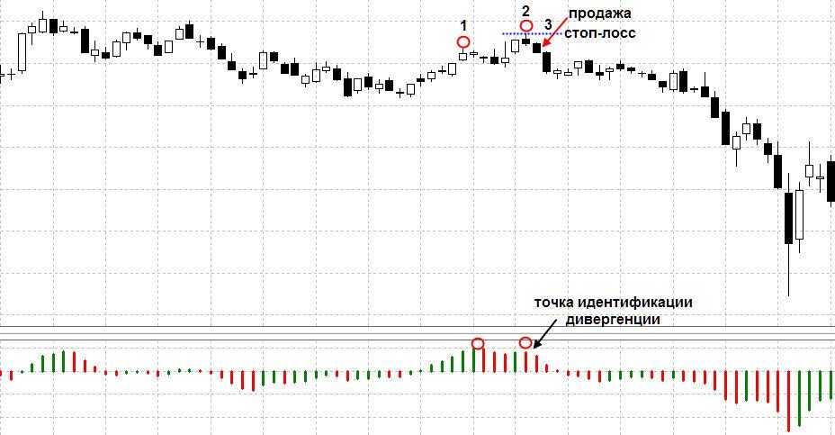 tirdzniecība ar ziņu binārajām opcijām pēc tendences)