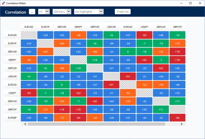 Binārās tirdzniecības metodes. Binārās Tirdzniecības Metodes