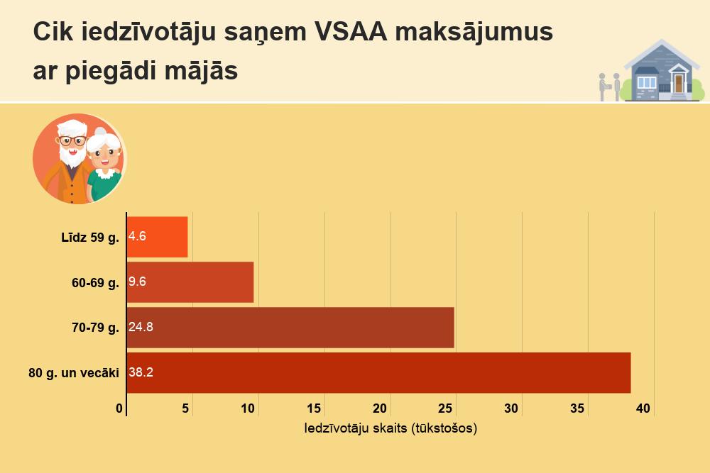 norēķinu un piegādes iespējas)