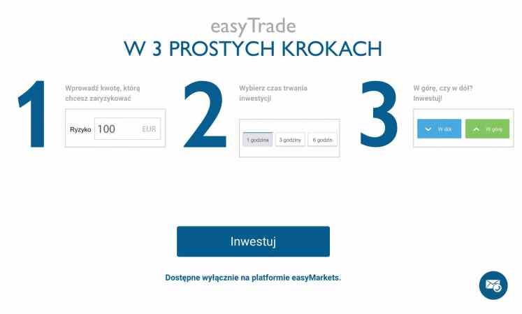 Reitings Ar Labākajiem Robotiem Forex Trading / Opcijas