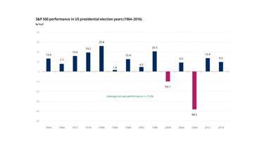 Akciju cenām dažādas tendences neziņā par ASV-Ķīnas tirdzniecības sarunām :: Dienas Bizness