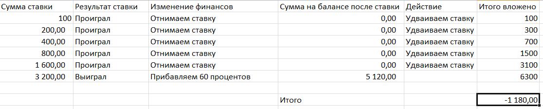 bināro opciju stratēģis
