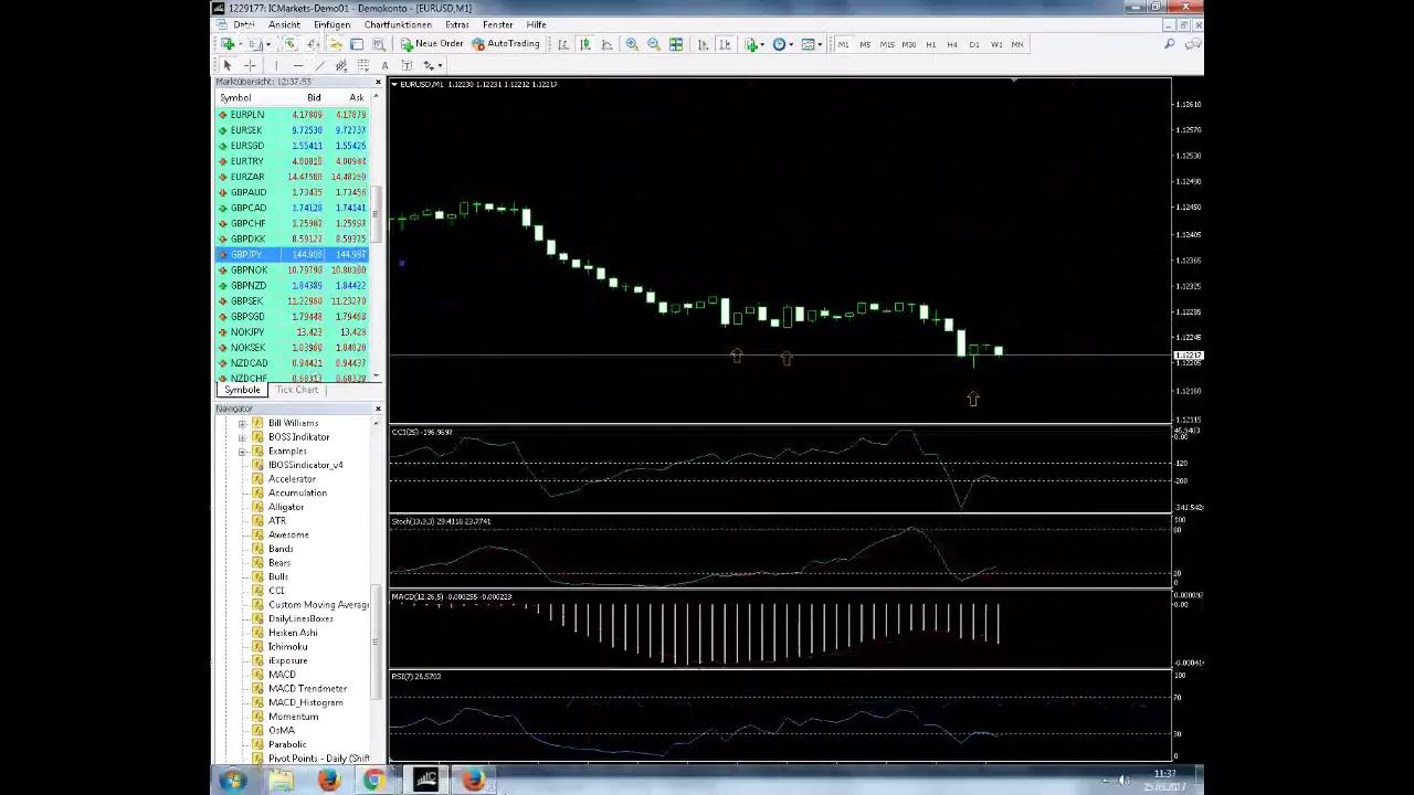 signāli bināro opciju tirdzniecībai riska pārvaldība bināro opciju tirdzniecībā